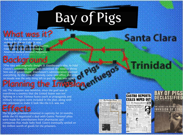 an analysis of the main reason of the bay of pigs invasion in the cold war The cia's internal probe of the bay of pigs affair lessons unlearned michael warner the bay of pigs invasion met its ignominious end on the afternoon of.