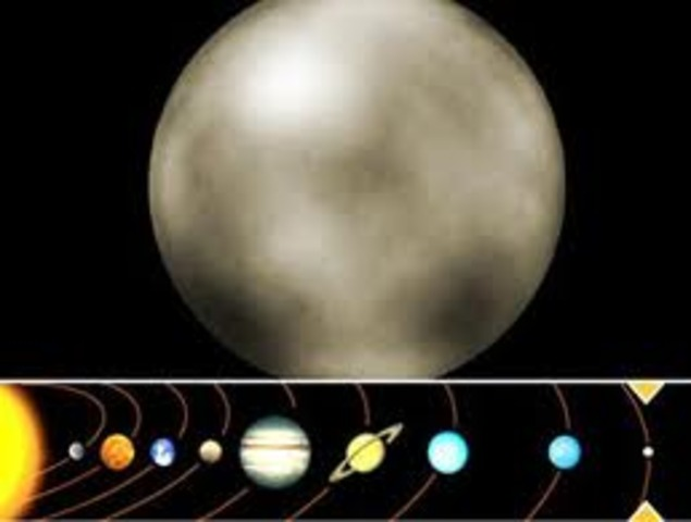 Planet Pluto is discovered