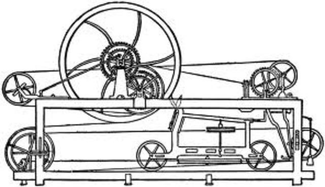 Spinning Mule timeline | Timetoast timelines
