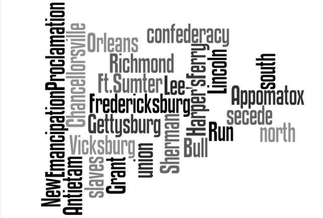 Major events of the Civil War 1861-1865 timeline