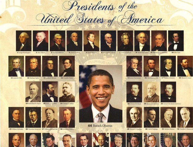 first 15 presidents of the united Geni project: united states presidents and vice presidents this project is  focused on presidents and vice presidents of the united states o.