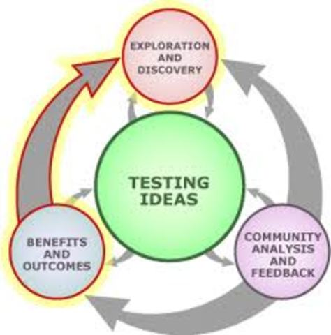 benefits and disadvantages of test marketing