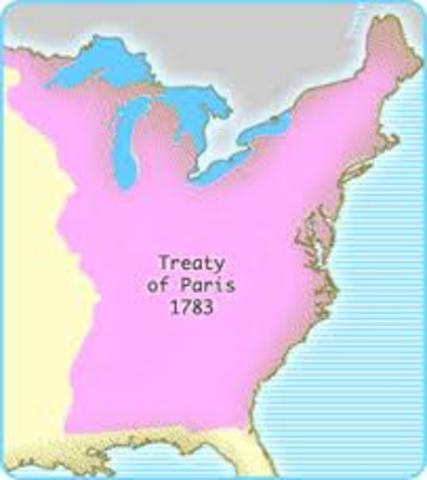 Revolutionary War is Over, Treaty of Paris Signed