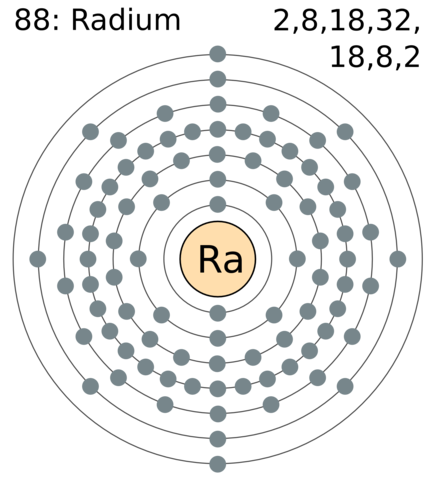 What Radium Was Used For