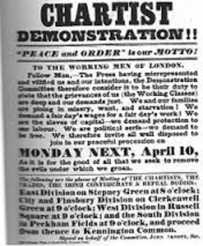 Chartist Movement