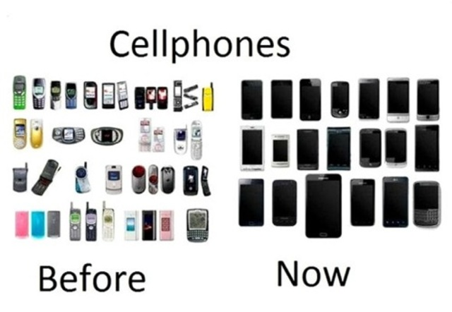 Cell Phone History timeline | Timetoast timelines