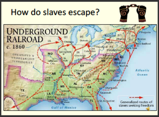 how underground railroads were used in ancient slavery Underground railroad underground railroad, a term that was coined during the 1840s to designate a system of secret networks of escape routes and hiding places used by runaway blacks seeking.