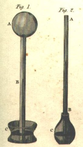 The first thermometer/ thermomscope