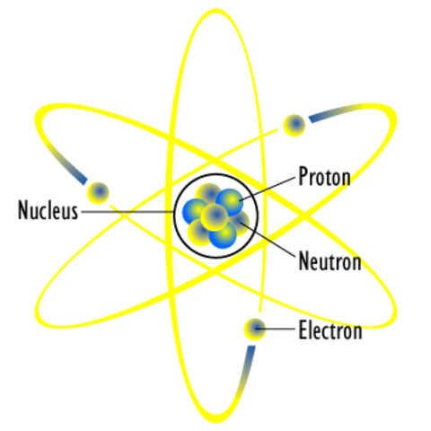 Atomic theory timeline timetoast timelines rutherford reinvents the atomic model ccuart Images