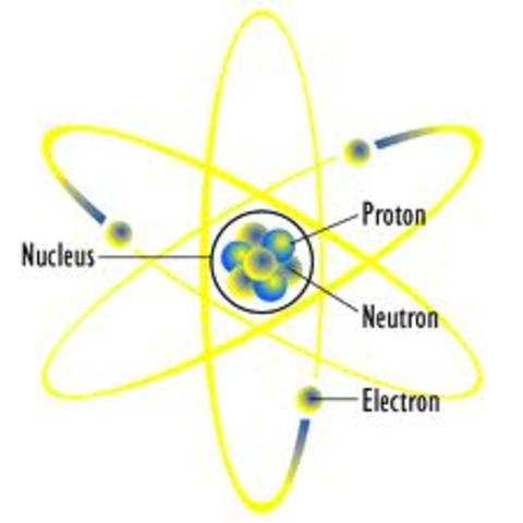 Modified Nuclear Model