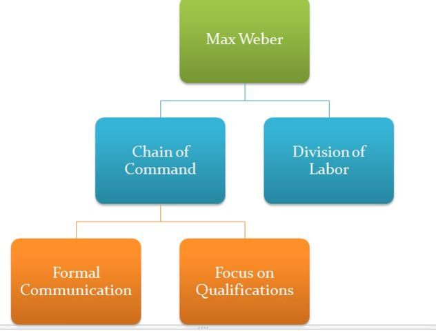 history of organizational communication The study of organizational communication explores the communication  processes  entrepreneurship: a life history of an elite training gymnastics  organization.