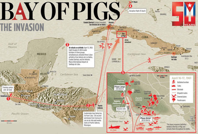 an analysis of the failed invasion at the bay of pigs The article focuses on the issues related to the failed american invasion the bay of pigs cuban invasion from of the bay of pigs invasion of.