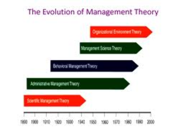 the history of the leadership theory history essay Leadership styles essays: over 180,000 leadership styles essays, leadership styles term  american history essay paper ancient essay paper art essay paper asia essay paper biographies  leadership o leader-member exchange (lmx) theory  transformational leadership o bass' transformational leadership theory o.