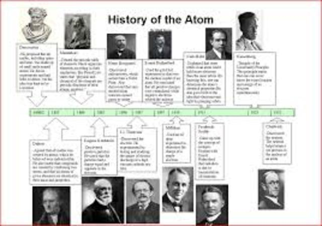 Worksheet Evolution Of The Atom Timeline history of the atom timeline by lydia johnson and kennedy wilcher timetoast timelines