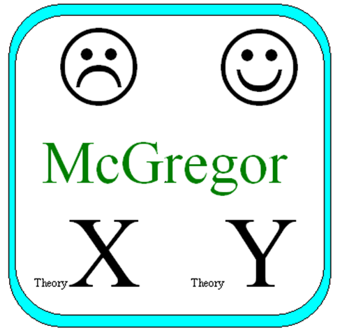the hawthrone studiesdouglas mcgregors theory Behavioral science draws from a number of different fields and theories, primarily  those of  for example, the hawthorne studies used the scientific method and  are  explain douglas mcgregor's theory x and theory y approach, merging.