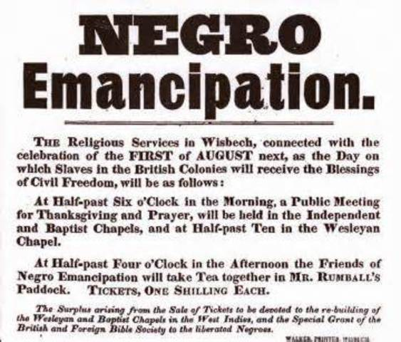 End of Slavery in the USA