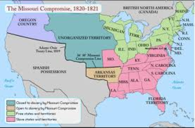 missouri compromise of 1820 The missouri compromise of 1820 dealt with addition of new states into the us and established whether or not they would be slave or free states all of the land from the louisiana purchase would be free, with the exception of missouri.