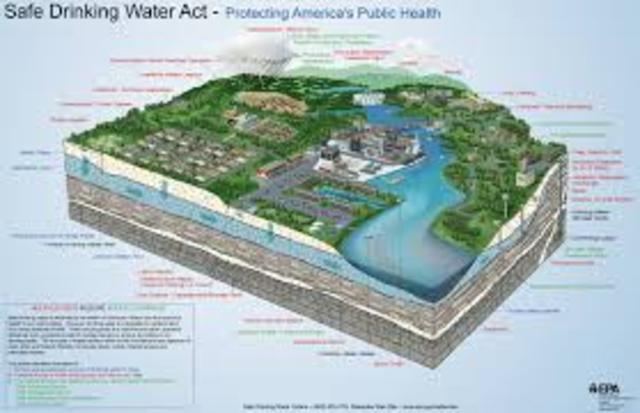 safe drinking water act and natural In 2005, the bush/ cheney energy bill exempted natural gas drilling from the safe drinking water act it exempts companies from disclosing the chemicals used during hydraulic fracturing essentially, the provision took the environmental protection agency (epa) off the job.