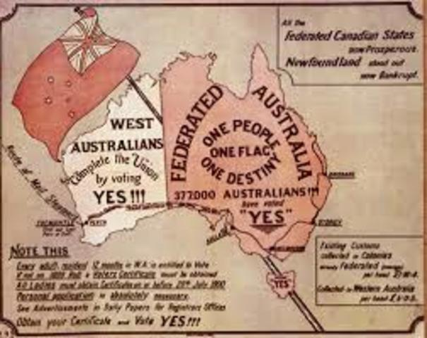 what year did australia federate