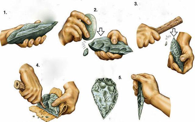 Resultado de imagen para primeras herramientas de piedra y hueso