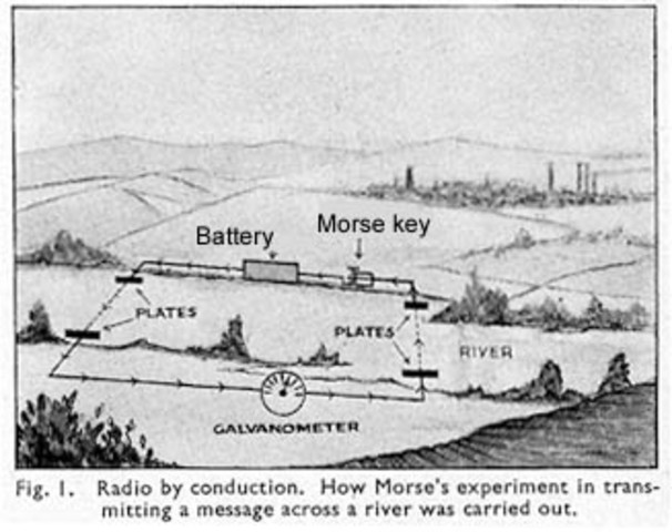 Samuel Morse -- Introduced the concept of wireless by conduction