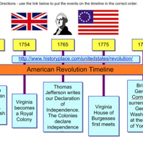 events of the american revolution timeline timetoast timelines. Black Bedroom Furniture Sets. Home Design Ideas