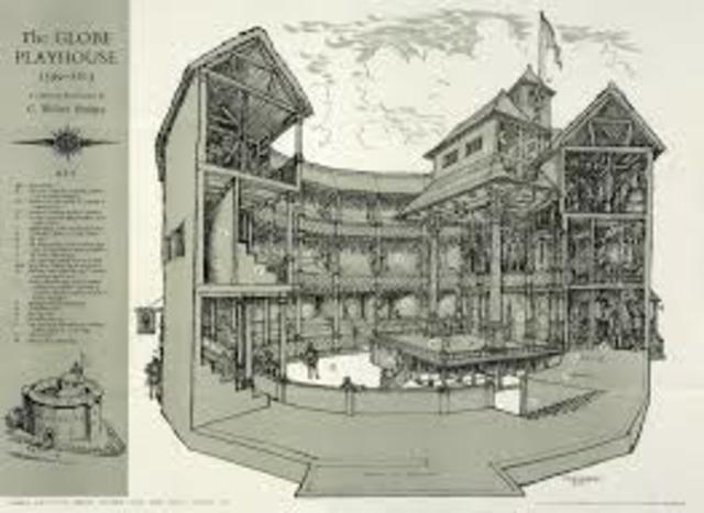 1599 Globe Theatre is built in London