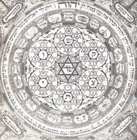 Elie and the Kabbalah