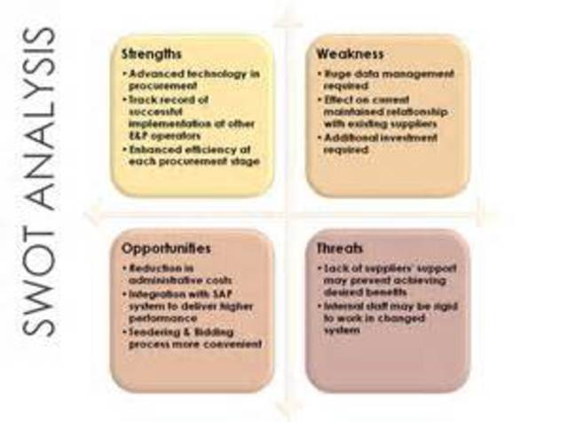 swot analysis 8 essay 8+ blank swot analysis templates – free sample, example  healthcare swot analysis template - 8+ free word, excel, pdf  7+ business swot analysis.