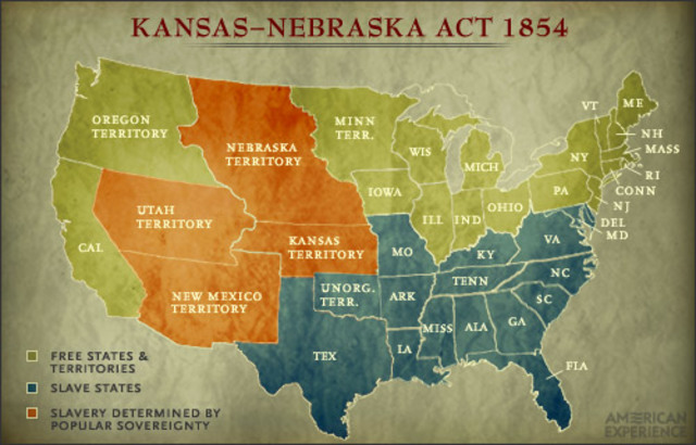 Kansas-Nebraska Act and Republican Party formed