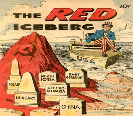 2nd Red Scare: McCarthyism (1952-1956)