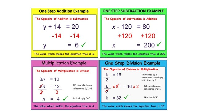 Image result for one-step equations