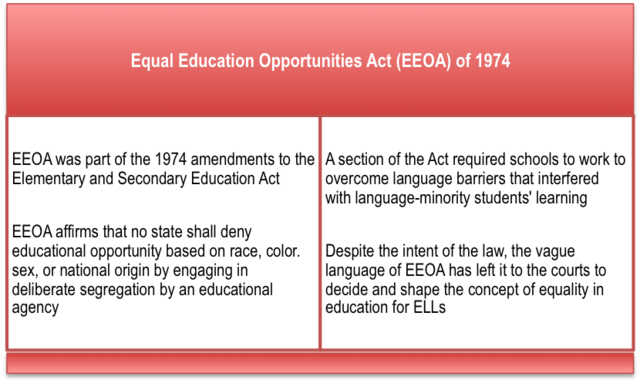 equal opportunity in education Quick answer equal opportunity in education means that each state must provide the same opportunities for everyone who attends school regardless of gender, race, color or nationality it also means that school districts must take action to overcome barriers to students' equal participation.
