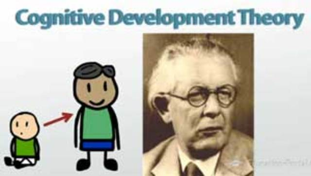 "an analysis of jean piagnets theory of cognitive development of children Swiss biologist and psychologist jean piaget (1896-1980) is renowned for constructing a highly influential model of child development and learning piaget's theory is based on the idea that the developing child builds cognitive structures–in other words, mental ""maps,"" schemes, or networked concepts for."