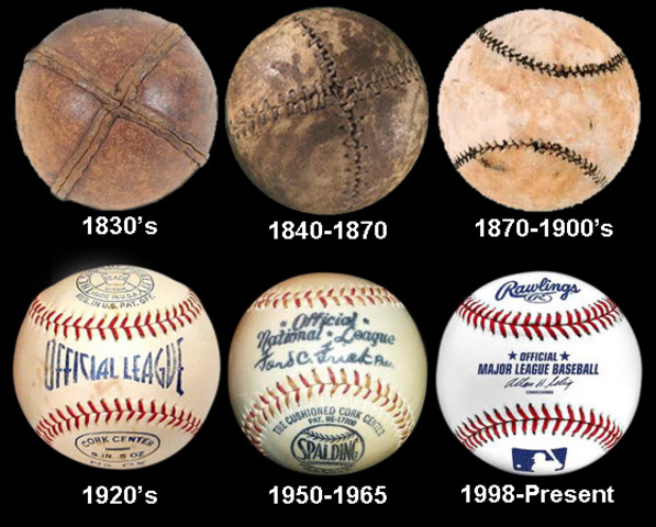 History of baseball in the United States