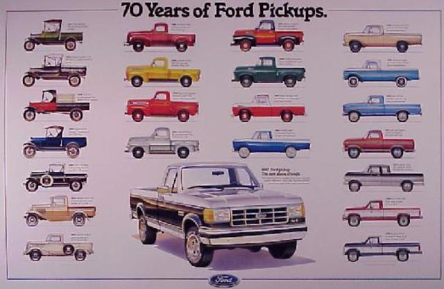 The Evolution Of The Ford F Series Trucks Timeline