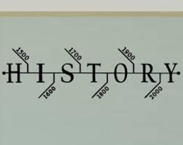 World History Classroom Decorations ~ Ap history period timeline timetoast timelines