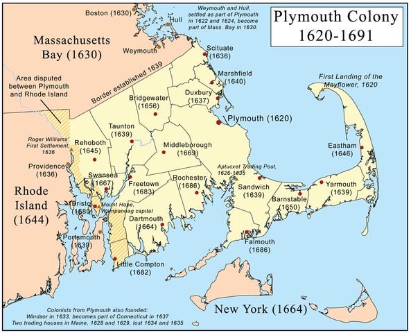 democratic characteristics of plymouth colony Through this lesson, you will learn the characteristics that define a theocracy explore its role in the settlement of plymouth colony.