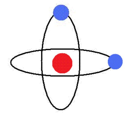 bohr model of helium