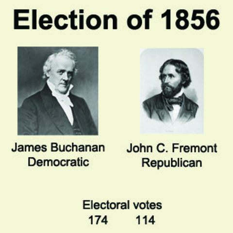 the presidential election of 1856 james buchanan and john breckenridge Election of 1856 stephen a douglas coveted the democratic nomination in 1856, but his reputation had been badly tarnished by the ongoing violence in kansas in his place the democrats turned to james buchanan , who had been the minister to britain from 1853 to 1856 and was not linked to the kansas issue.