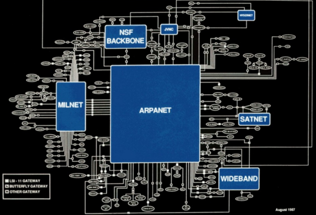 an essay on the arpanet Cybersecurity: friend (arpanet) goes online and is if you are the original writer of this essay and no longer wish to have the essay published on the uk.