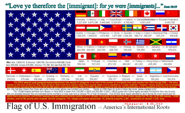 issues related to immigrants in us Browse immigration policy news,  giving immigrants who came to the us as children citizenship not only has broad political support but makes economic sense too  related topics asylum .