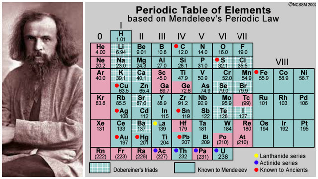 atomic theory timeline project timetoast timelines