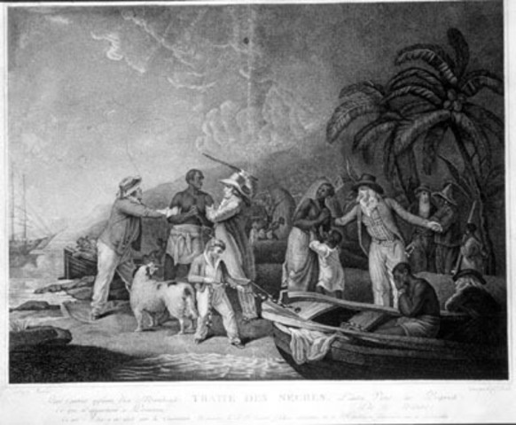 History of slavery in Virginia