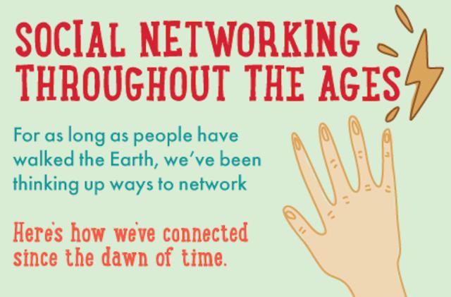 history social networking