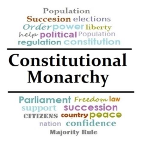 dissertation coutume et constitution Constitutions écrites et coutume constitutionnelle il y a parfois un grand écart entre le régime réel et la constitution ex chine.
