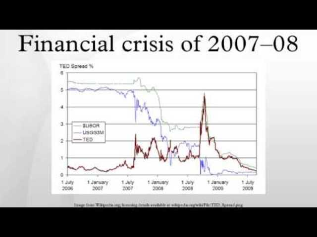 global financial crisis 2008 essay Global financial crisis 2008 essays: hiring someone to write college essay 25/04/2018 0 comentarios yeah hes grading it in front of me this essay is.