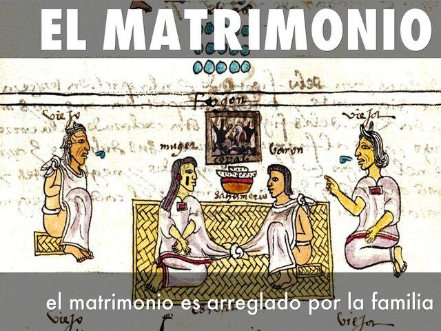 El Matrimonio Romano Evolucion Historica : EvoluciÓn histÓrica del matrimonio timeline timetoast