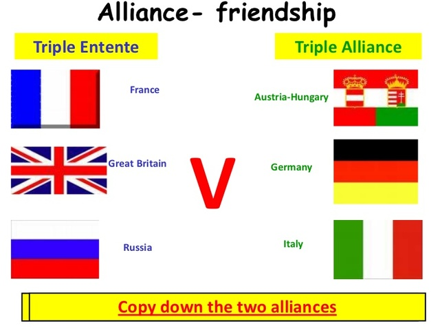 alliances during world war 1 The alliance system:  honor and the entangling alliances they had agreed to the dual  became the first world war world war i part.