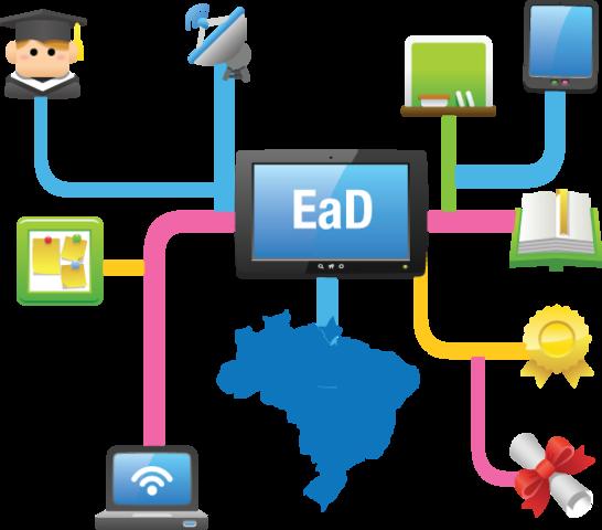 Ead no brasil marcos hist ricos e legais nacionais prof for Curso de interiorismo a distancia